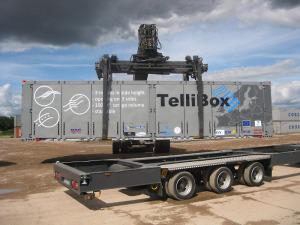 HRD-Tellibox